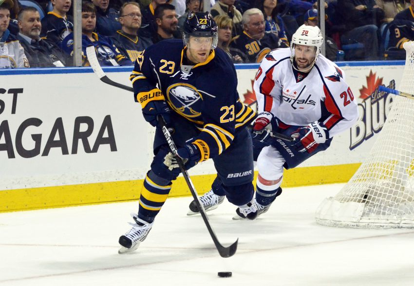 Sabres blow another third-period lead, fall to Capitals in shootout